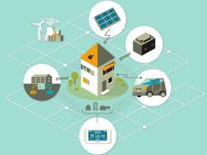 10 principi energoefektivitātes palielināšanai un CO2 izmesu samazināšanai mājām