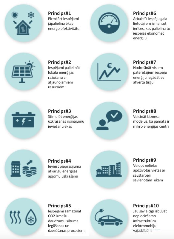 EU uzstādījumi energoefektivitātes palielināšanai ēkām