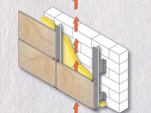 SIA PRO DEV ventilejamās fasādes renovācija